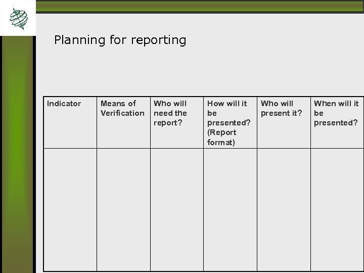 Planning for reporting Indicator Means of Verification Who will need the report? How will