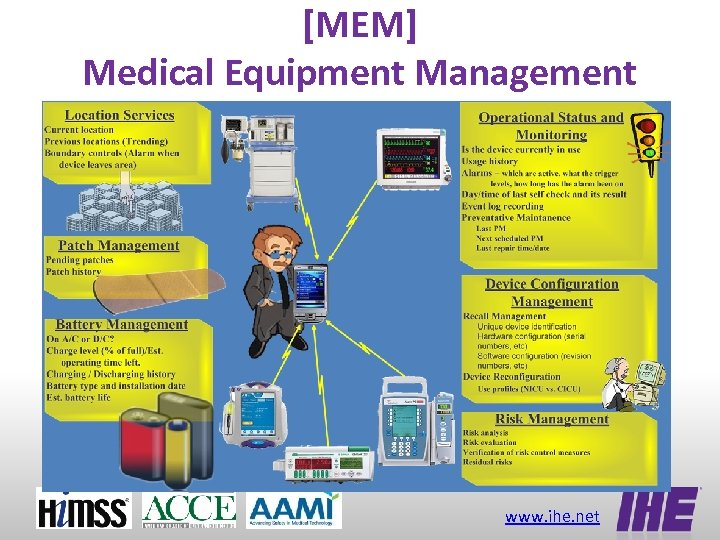 [MEM] Medical Equipment Management www. ihe. net