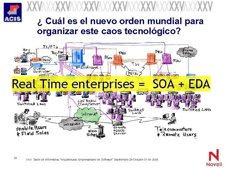 ¿ Cuál es el nuevo orden mundial para organizar este caos tecnológico? Real Time
