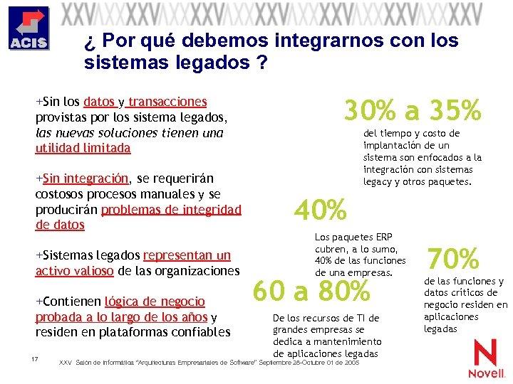 ¿ Por qué debemos integrarnos con los sistemas legados ? +Sin los datos y