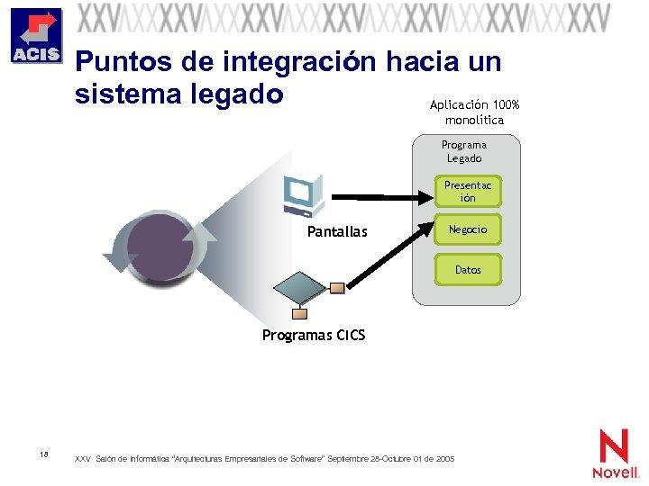 Puntos de integración hacia un sistema legado Aplicación 100% monolítica Programa Legado Presentac ión