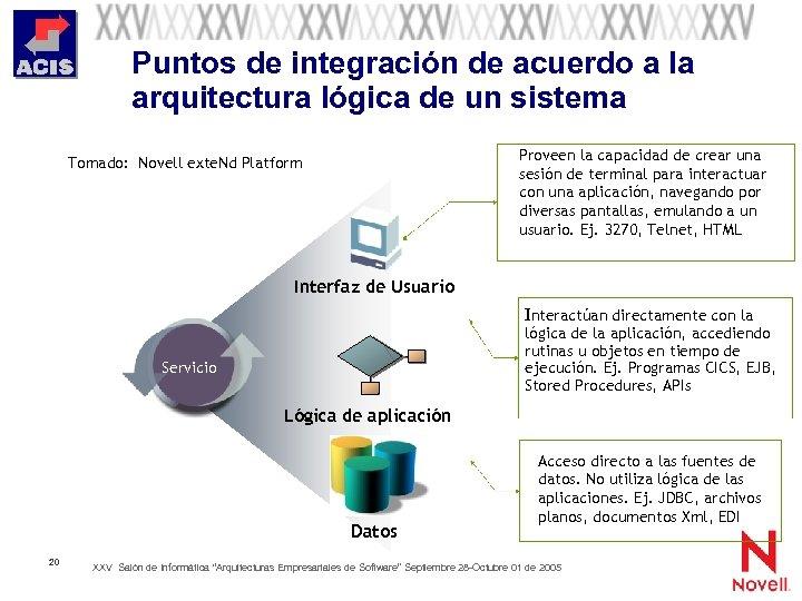 Puntos de integración de acuerdo a la arquitectura lógica de un sistema Proveen la