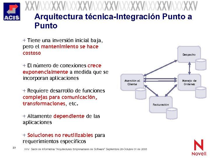 Arquitectura técnica-Integración Punto a Punto + Tiene una inversión inicial baja, pero el mantenimiento