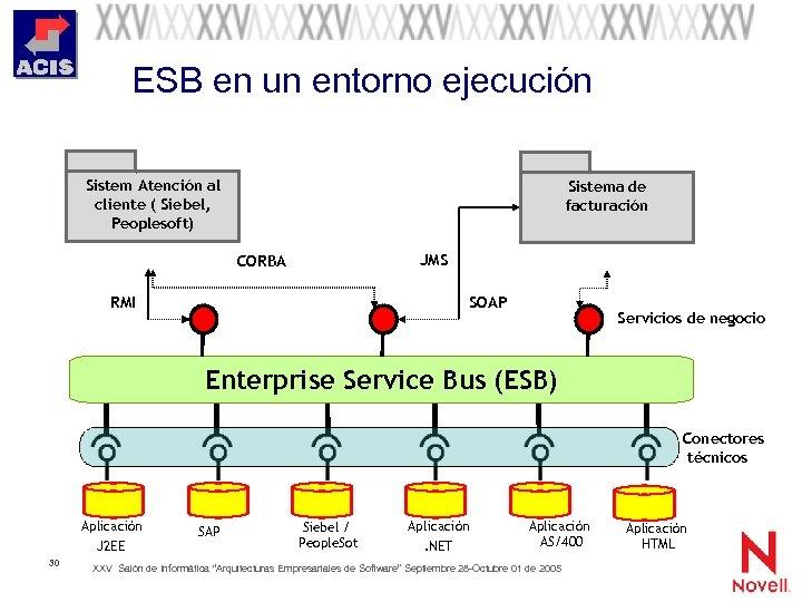 ESB en un entorno ejecución Sistem Atención al cliente ( Siebel, Peoplesoft) Sistema de