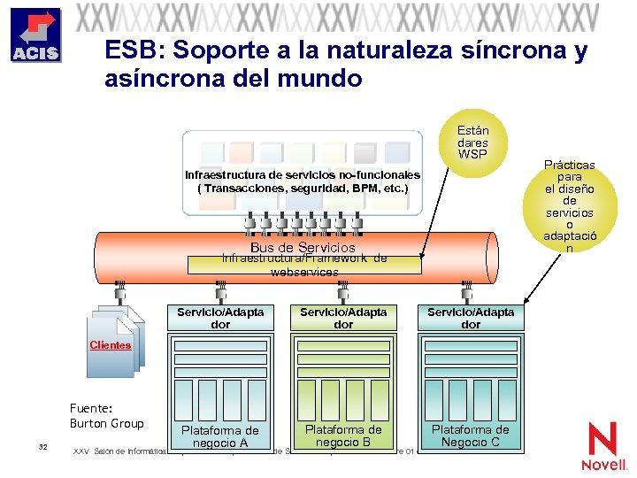 ESB: Soporte a la naturaleza síncrona y asíncrona del mundo Están dares WSP Infraestructura