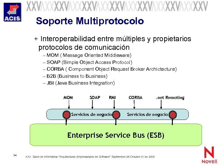 Soporte Multiprotocolo + Interoperabilidad entre múltiples y propietarios protocolos de comunicación – MOM (