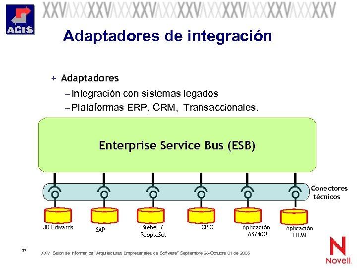 Adaptadores de integración + Adaptadores – Integración con sistemas legados – Plataformas ERP, CRM,