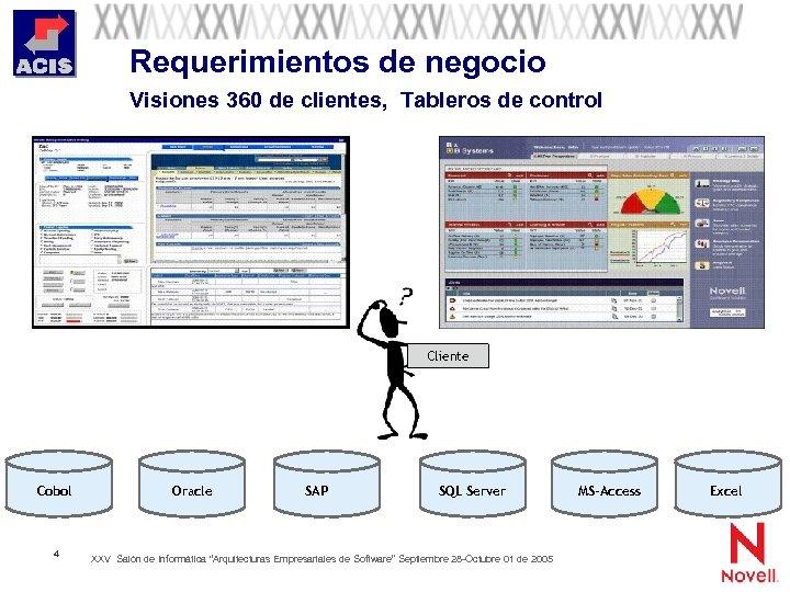 Requerimientos de negocio Visiones 360 de clientes, Tableros de control Cliente Cobol 4 Oracle