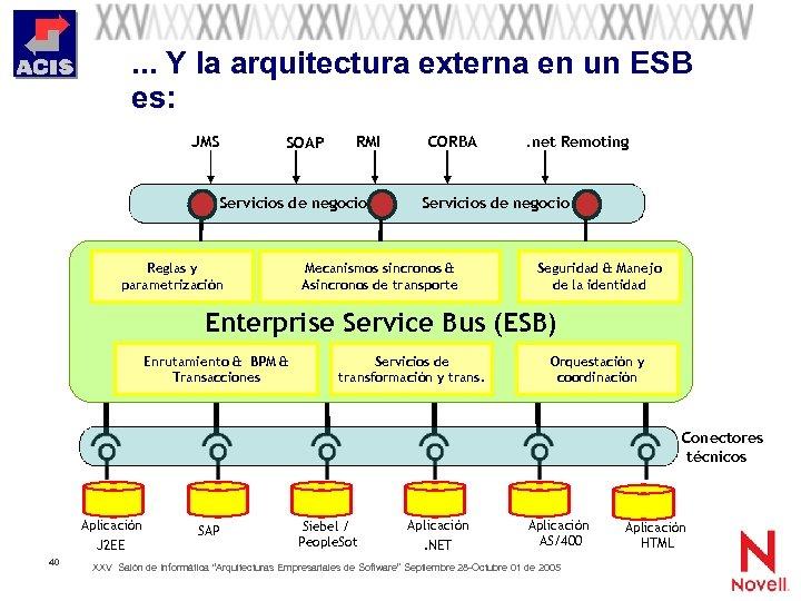 . . . Y la arquitectura externa en un ESB es: JMS SOAP RMI