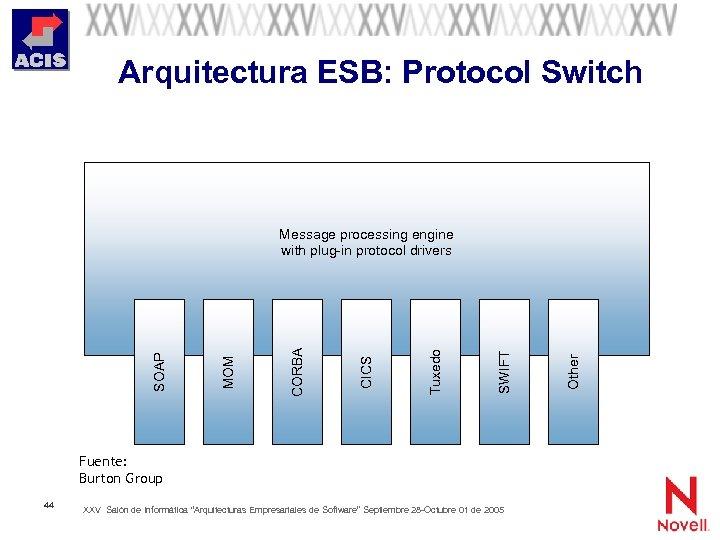 """Arquitectura ESB: Protocol Switch Fuente: Burton Group 44 XXV Salón de Informática """"Arquitecturas Empresariales"""