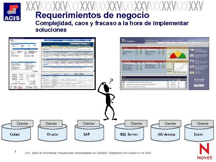 Requerimientos de negocio Complejidad, caos y fracaso a la hora de implementar soluciones Cliente
