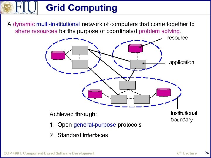 Grid Computing A dynamic multi-institutional network of computers that come together to share resources