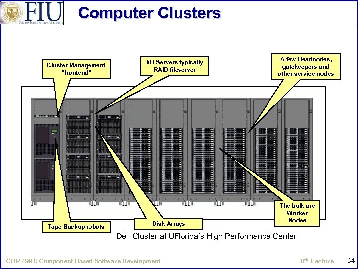 """Computer Clusters Cluster Management """"frontend"""" Tape Backup robots I/O Servers typically RAID fileserver Disk"""