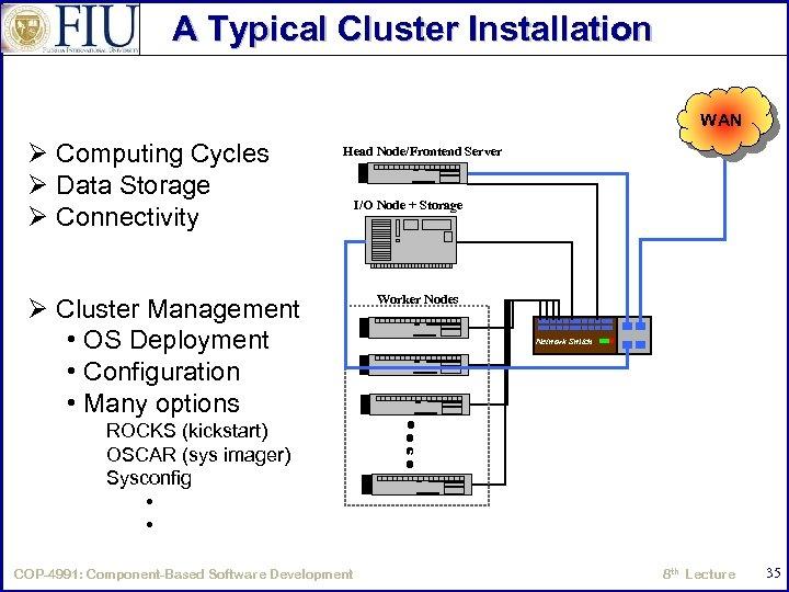 A Typical Cluster Installation WAN Ø Computing Cycles Ø Data Storage Ø Connectivity Pentium