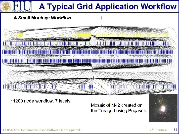 A Typical Grid Application Workflow A Small Montage Workflow ~1200 node workflow, 7 levels