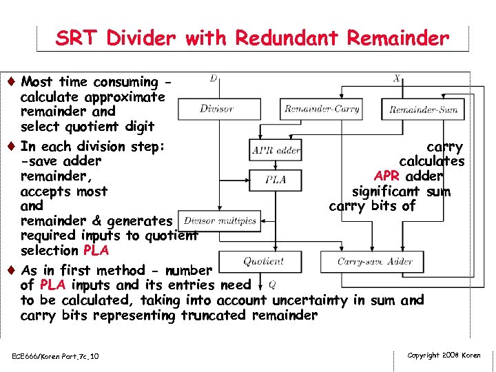 SRT Divider with Redundant Remainder ¨ Most time consuming - calculate approximate remainder and