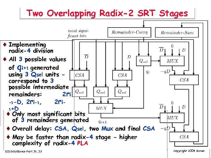 Two Overlapping Radix-2 SRT Stages ¨ Implementing radix-4 division ¨ All 3 possible values