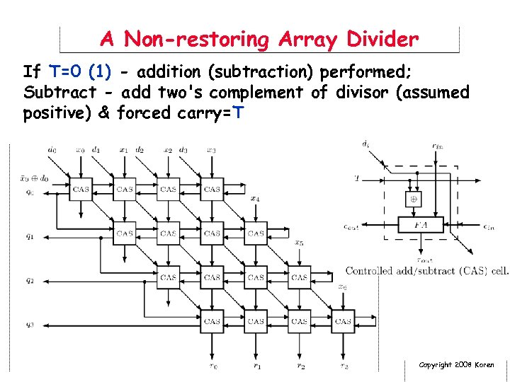A Non-restoring Array Divider If T=0 (1) - addition (subtraction) performed; Subtract - add