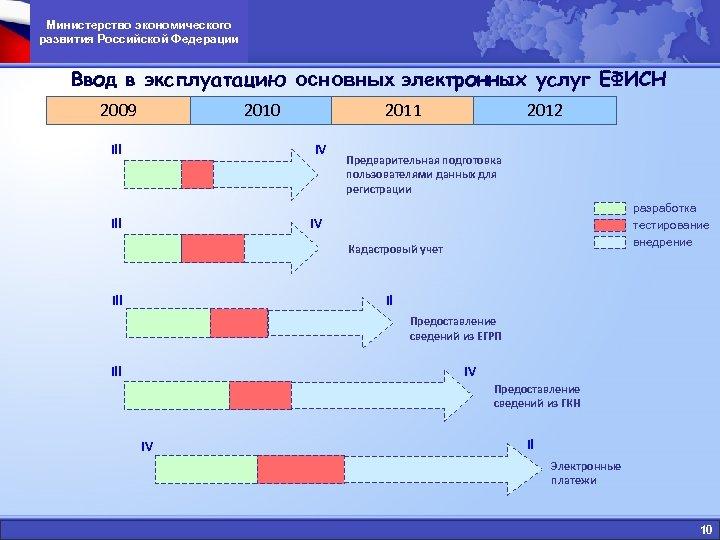 Министерство экономического развития Российской Федерации Ввод в эксплуатацию основных электронных услуг ЕФИСН 2009 2010