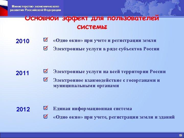 Министерство экономического развития Российской Федерации Основной эффект для пользователей системы 2010 «Одно окно» при