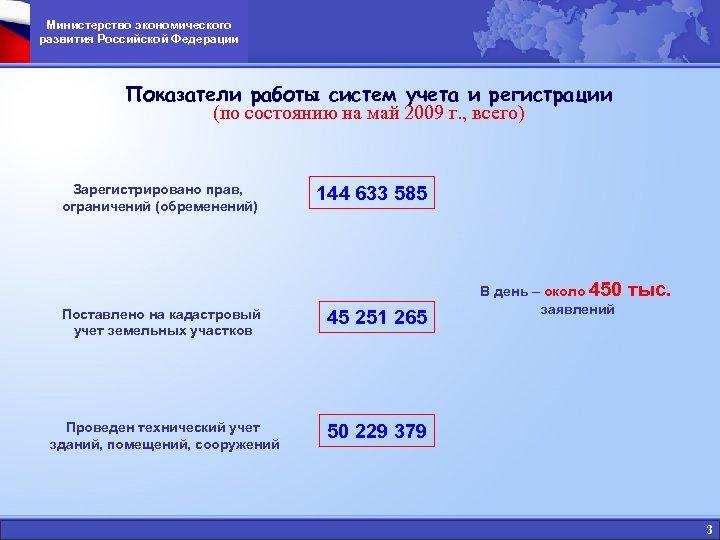 Министерство экономического развития Российской Федерации Показатели работы систем учета и регистрации (по состоянию на