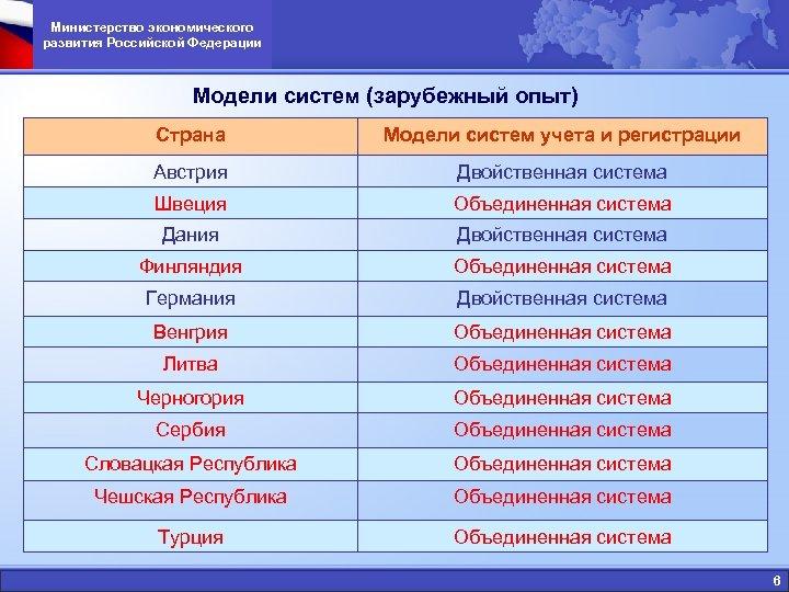 Министерство экономического развития Российской Федерации Модели систем (зарубежный опыт) Страна Модели систем учета и