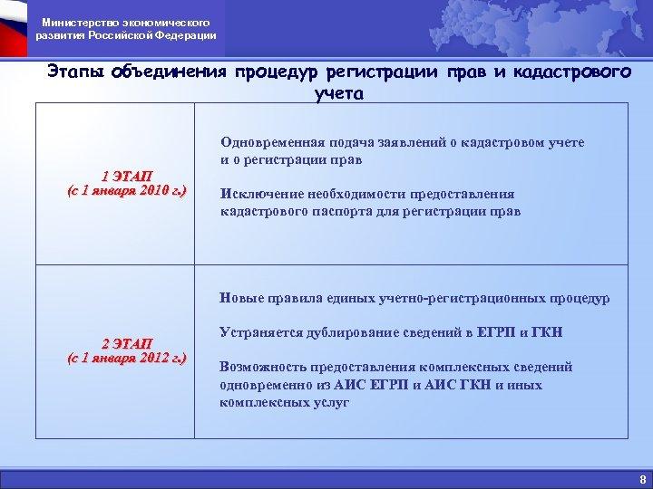 Министерство экономического развития Российской Федерации Этапы объединения процедур регистрации прав и кадастрового учета Одновременная