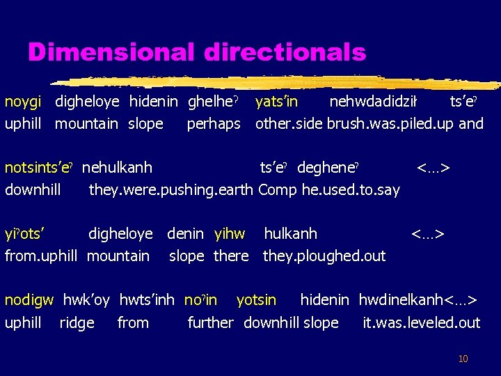 Dimensional directionals noygi digheloye hidenin ghelheˀ yats'in nehwdadidził ts'eˀ uphill mountain slope perhaps other.