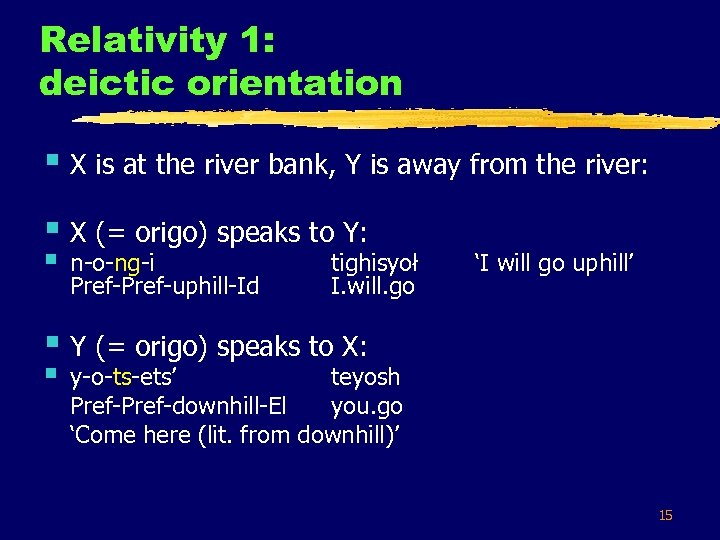 Relativity 1: deictic orientation § X is at the river bank, Y is away