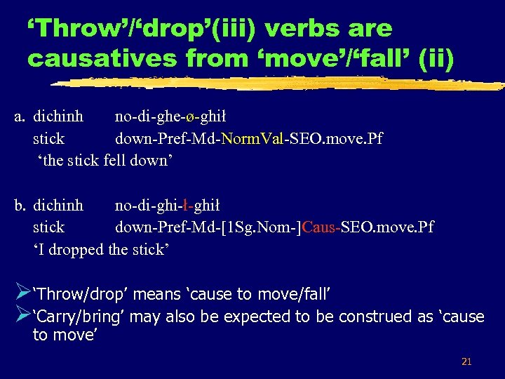 'Throw'/'drop'(iii) verbs are causatives from 'move'/'fall' (ii) a. dichinh no-di-ghe-ø-ghił stick down-Pref-Md-Norm. Val-SEO. move.