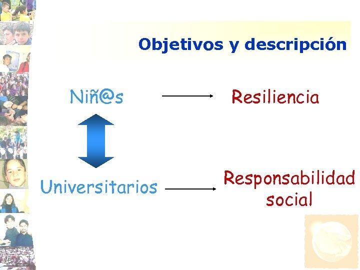 Objetivos y descripción Niñ@s Universitarios Resiliencia Responsabilidad social