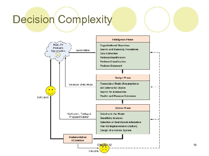 Decision Complexity Chapter 12 13