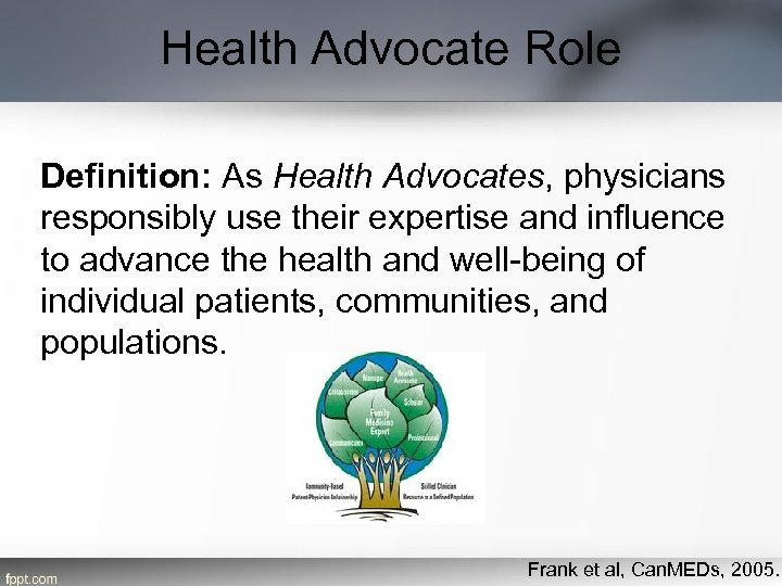 Health Advocate Role Definition: As Health Advocates, physicians responsibly use their expertise and influence