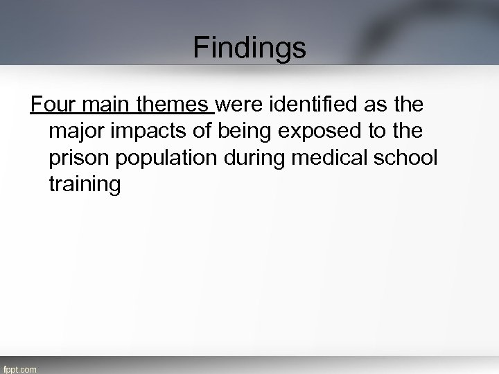 Findings Four main themes were identified as the major impacts of being exposed to