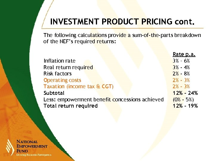 INVESTMENT PRODUCT PRICING cont. The following calculations provide a sum-of-the-parts breakdown of the NEF's