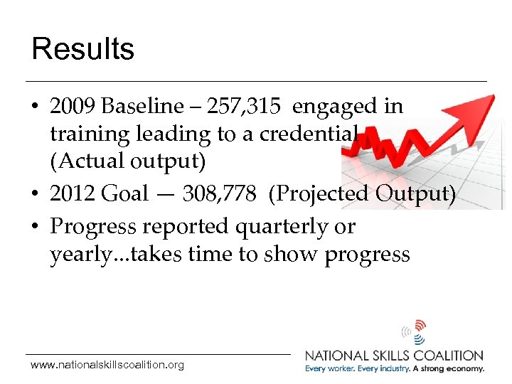 Results • 2009 Baseline – 257, 315 engaged in training leading to a credential
