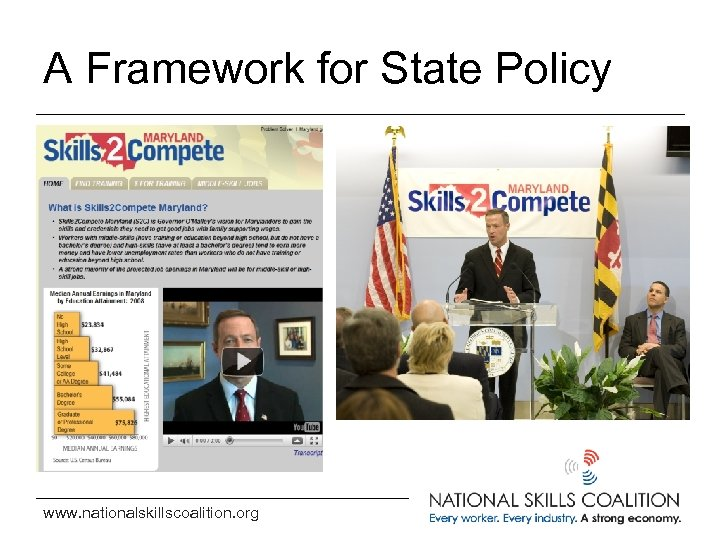 A Framework for State Policy www. nationalskillscoalition. org