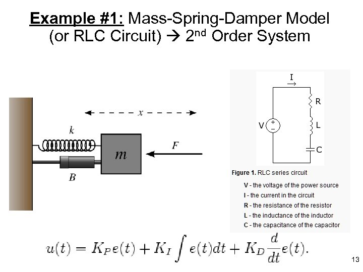 Example #1: Mass-Spring-Damper Model (or RLC Circuit) 2 nd Order System 13