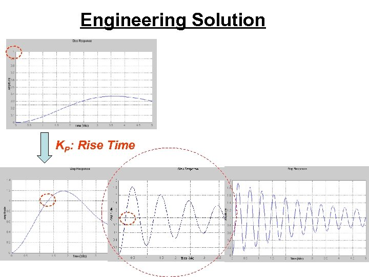 Engineering Solution KP: Rise Time