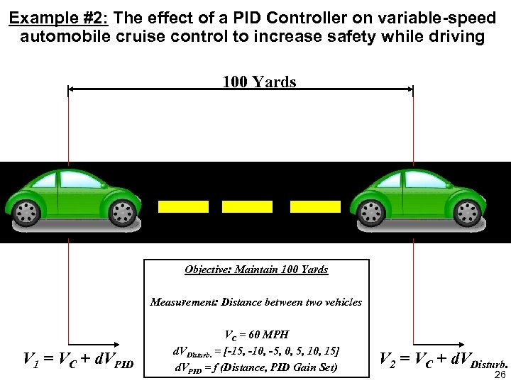Example #2: The effect of a PID Controller on variable-speed automobile cruise control to