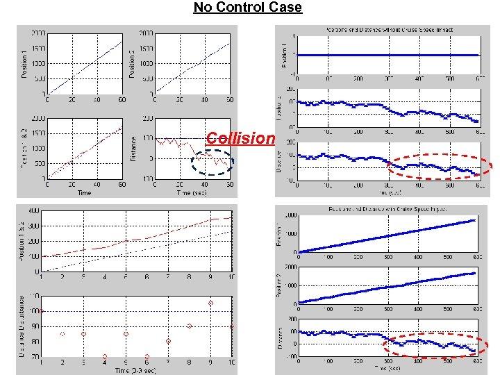No Control Case Collision!
