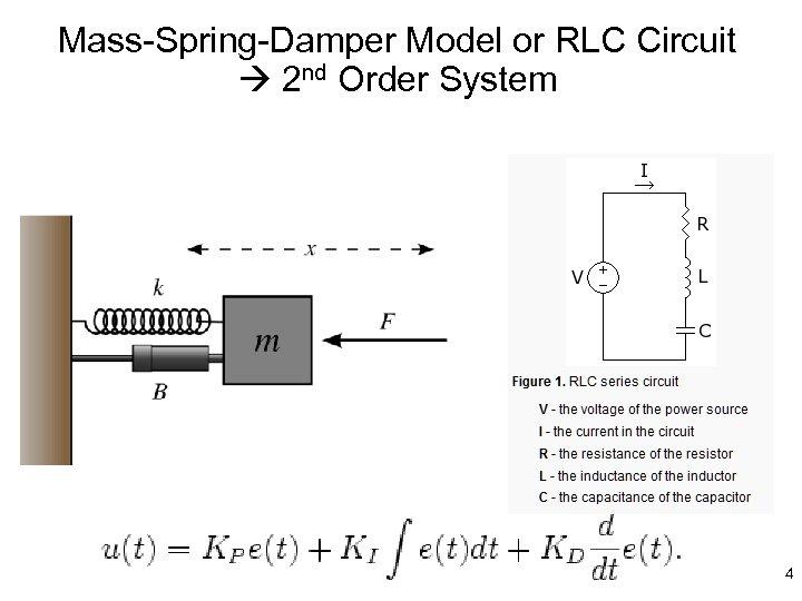 Mass-Spring-Damper Model or RLC Circuit 2 nd Order System 4