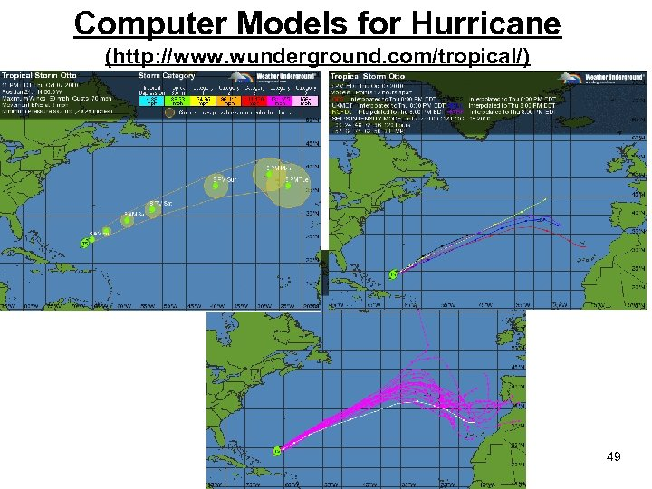Computer Models for Hurricane (http: //www. wunderground. com/tropical/) 49