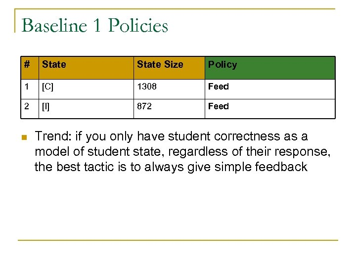 Baseline 1 Policies # State Size Policy 1 [C] 1308 Feed 2 [I] 872