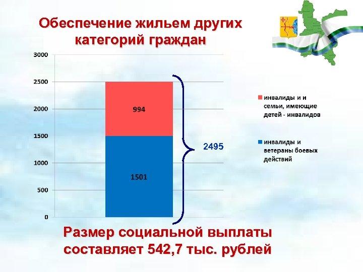 Обеспечение жильем других категорий граждан 2495 Размер социальной выплаты составляет 542, 7 тыс. рублей