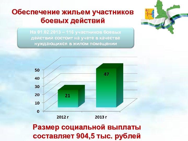 Обеспечение жильем участников боевых действий На 01. 02. 2013 – 116 участников боевых действий