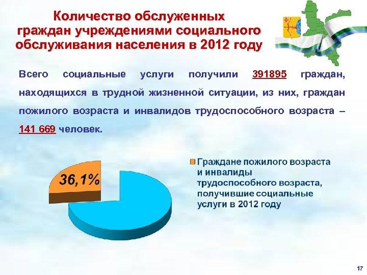 Количество обслуженных граждан учреждениями социального обслуживания населения в 2012 году Всего социальные услуги получили