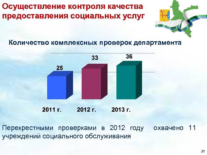 Осуществление контроля качества предоставления социальных услуг Количество комплексных проверок департамента Перекрестными проверками в 2012
