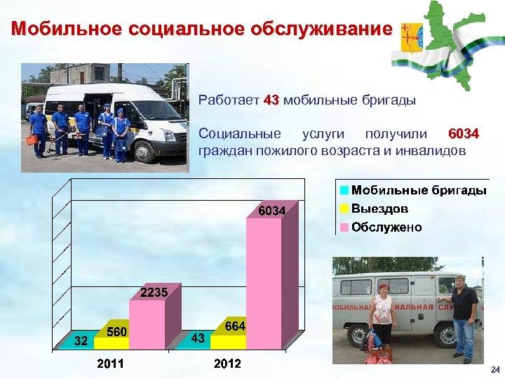 Мобильное социальное обслуживание Работает 43 мобильные бригады Социальные услуги получили 6034 граждан пожилого возраста