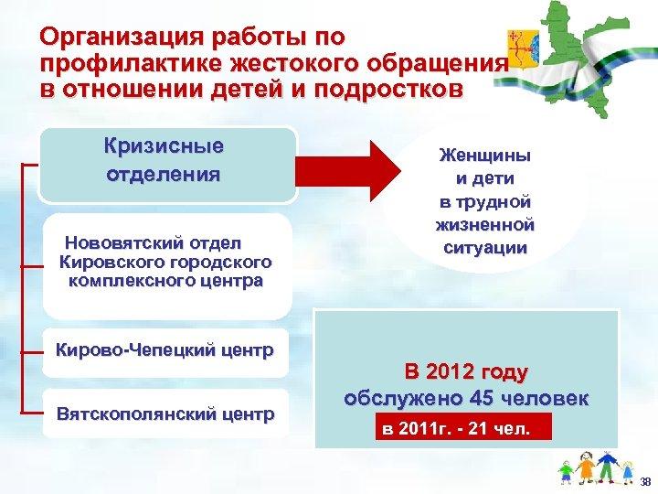 Организация работы по профилактике жестокого обращения в отношении детей и подростков Кризисные отделения Нововятский